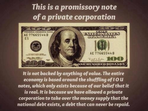 Understanding the Monetary System in America